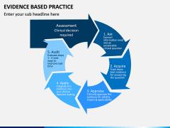 Evidence Based Practice PPT slide 9