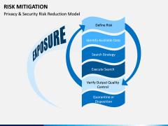 Risk Mitigation PPT Slide 3