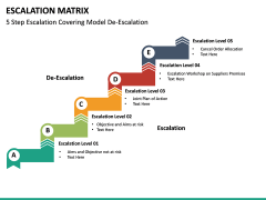 Escalation matrix PPT slide 23