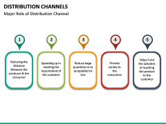 Distribution Channels PPT slide 15