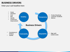 Business Drivers PPT Slide 12