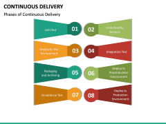 Continuous Delivery PPT Slide 25