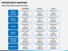 Opportunities Mapping PPT Slide 6