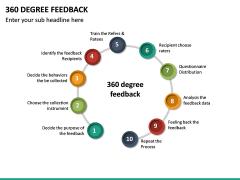 360 Degree Feedback PPT Slide 21