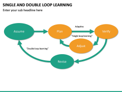 Single and Double Loop Learning PPT Slide 21