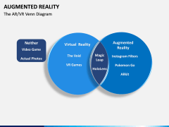 Augmented Reality PPT Slide 9