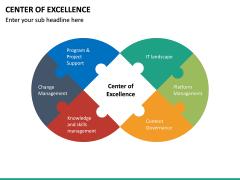 Center of Excellence PPT Slide 16