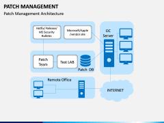 Patch Management PPT Slide 5