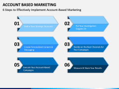 Account Based Marketing PPT Slide 11