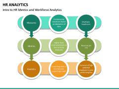 HR Analytics PPT Slide 26