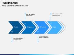 Hoshin Kanri PPT Slide 6