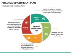 Personal Development Plan PPT Slide 30