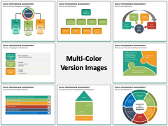 Social Performance Management multicolor combined