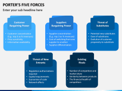 Porter's 5 Forces PPT Slide 10