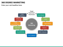 360 Degree Marketing PPT Slide 22