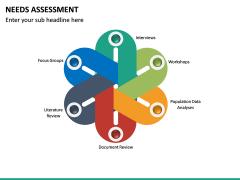 Needs Assessment PPT Slide 31