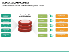 Metadata Management PPT slide 24