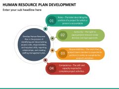 HR Plan Development PPT Slide 12