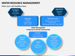 Water Resource Management PPT slide 11