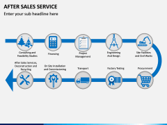 After Sales Service PPT slide 4