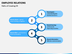 Employee Relations PPT Slide 6