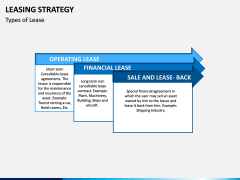 Leasing Strategy PPT Slide 2