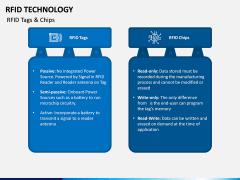 RFID Technology PPT Slide 7