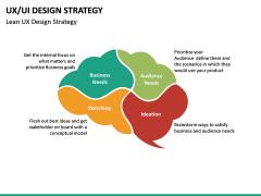 UX/UI Design Strategy PPT Slide 23