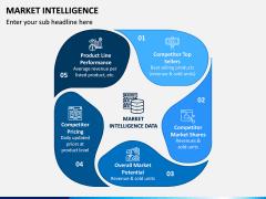 Market Intelligence PPT Slide 2