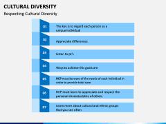 Cultural Diversity PPT Slide 5