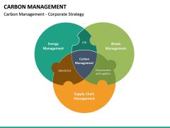 Carbon Management PPT Slide 20