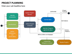 Project Planning PPT Slide 45