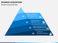 Business Acquisition PPT Slide 7