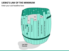 Liebig's Law of the Minimum PPT Slide 17