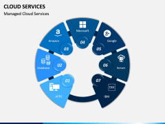 Cloud Services PPT Slide 6