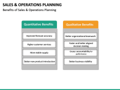 Sales and Operations Planning PPT Slide 27