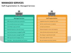 Managed Services PPT Slide 35
