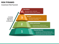Risk Pyramid PPT Slide 13