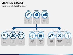 Strategic Change PPT slide 3