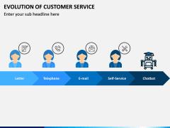 Evolution of Customer Service PPT Slide 1