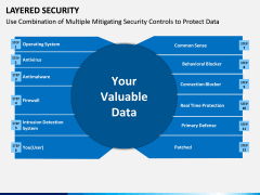 Layered Security PPT slide 6