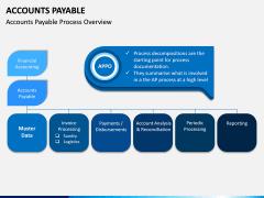 Accounts Payable PPT Slide 4