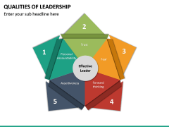 Qualities of Leadership PPT Slide 14
