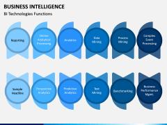 Business Intelligence PPT Slide 6