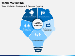 Trade Marketing PPT Slide 7