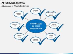 After Sales Service PPT slide 10