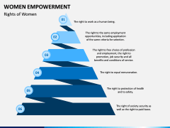 Women Empowerment PPT Slide 9