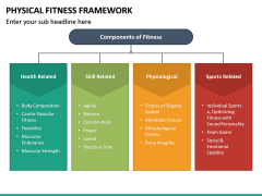 Physical Fitness Framework PPT Slide 16