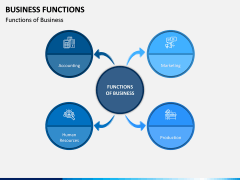 Business Functions PPT Slide 5