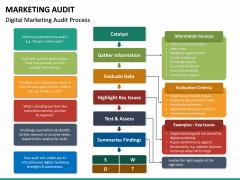 Marketing Audit PPT Slide 26